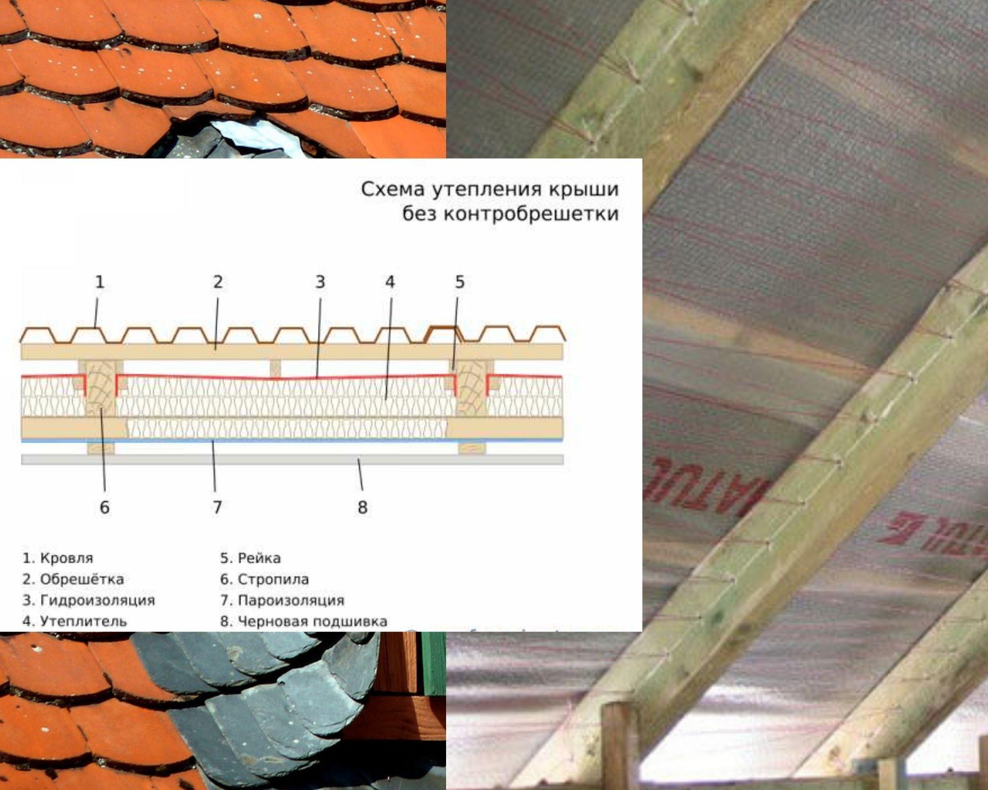Схема: Утепление крыши, у которой нет контробрешетки и гидроизоляции.